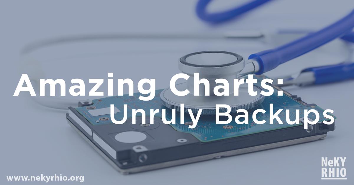 Amazing Charts: Unruly Backups